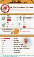 № 2263 Папа ушёл - да здравствует папа?